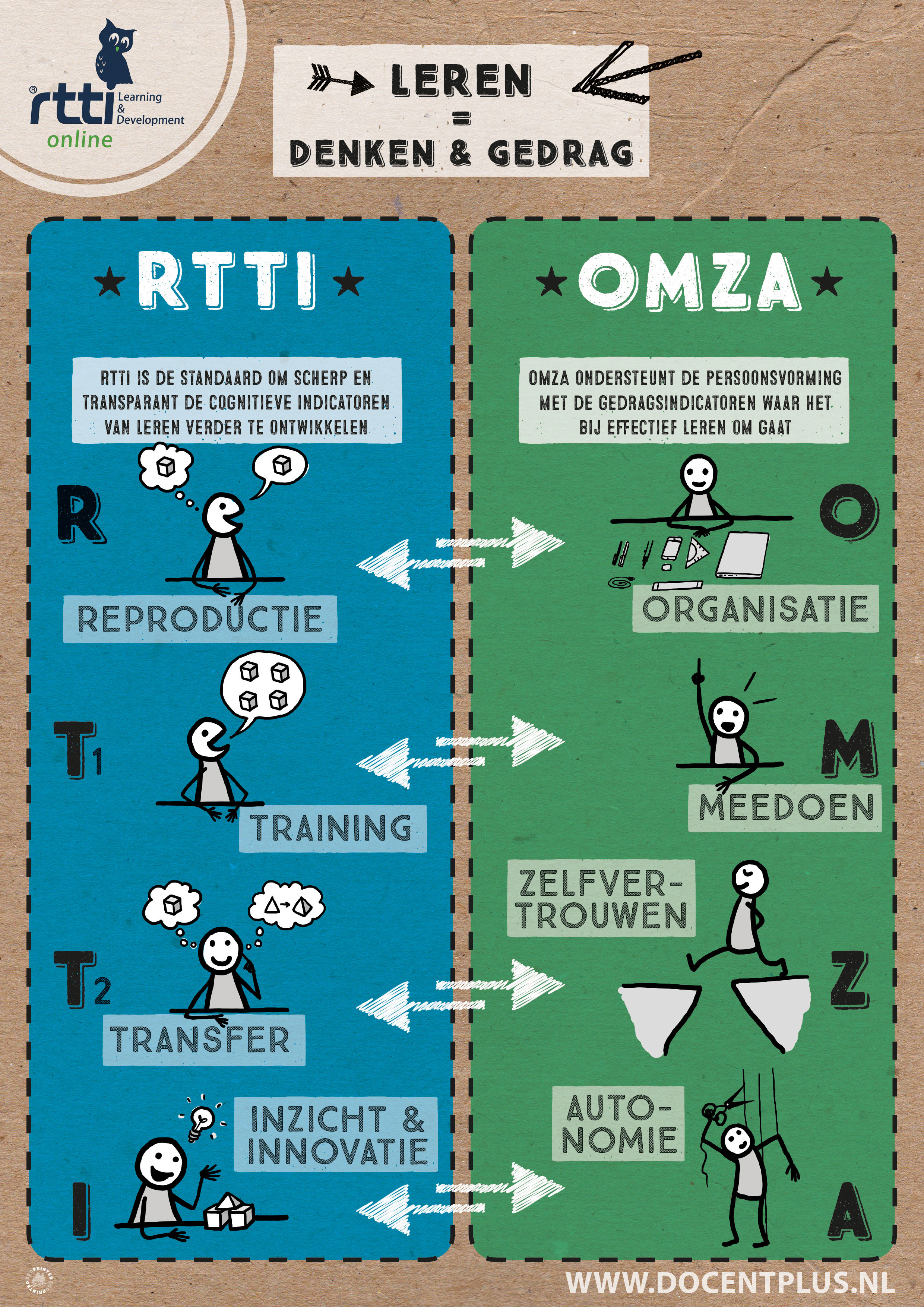 Poster RTTI & OMZA